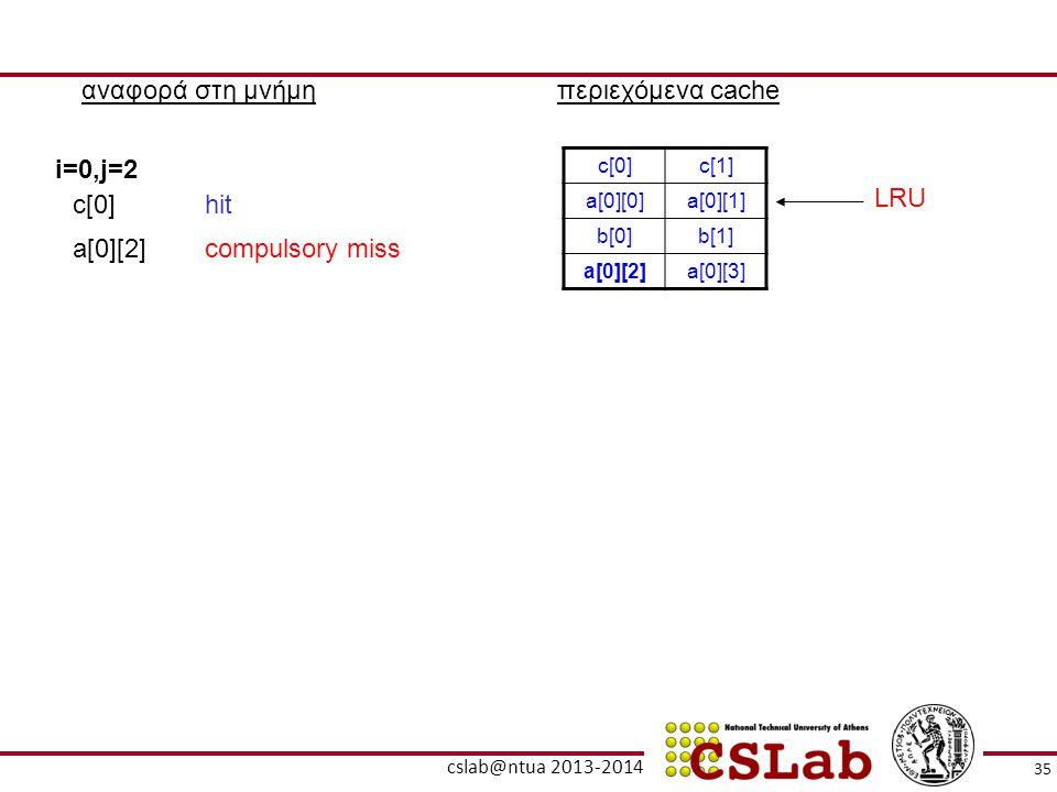 αναφορά στη μνήμη περιεχόμενα cache i=0,j=2 LRU c[0] hit a[0][2]
